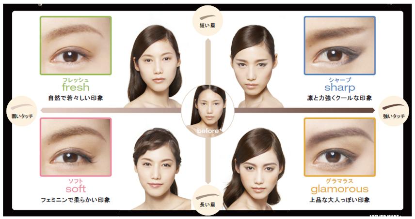 eyebrow-chart
